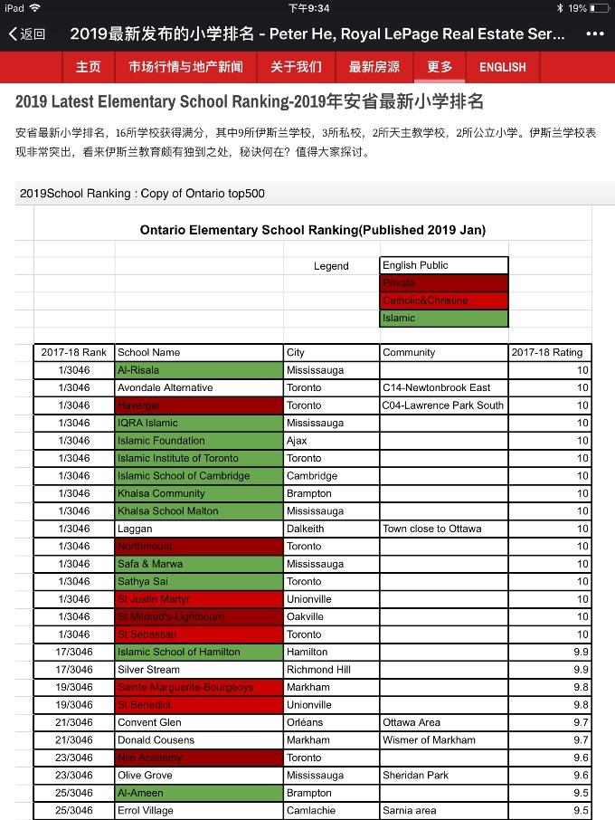 安省最新排名16所满分小学中有9所伊斯兰学校,伊斯兰小学为什么这么牛掰?